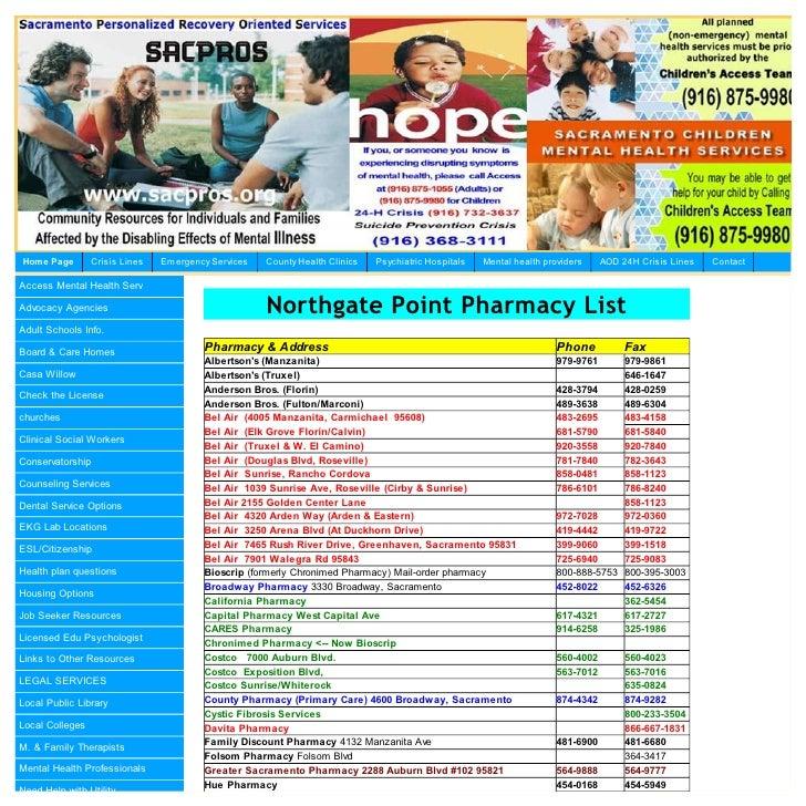 Ngp Pharmacy List Sacramento County