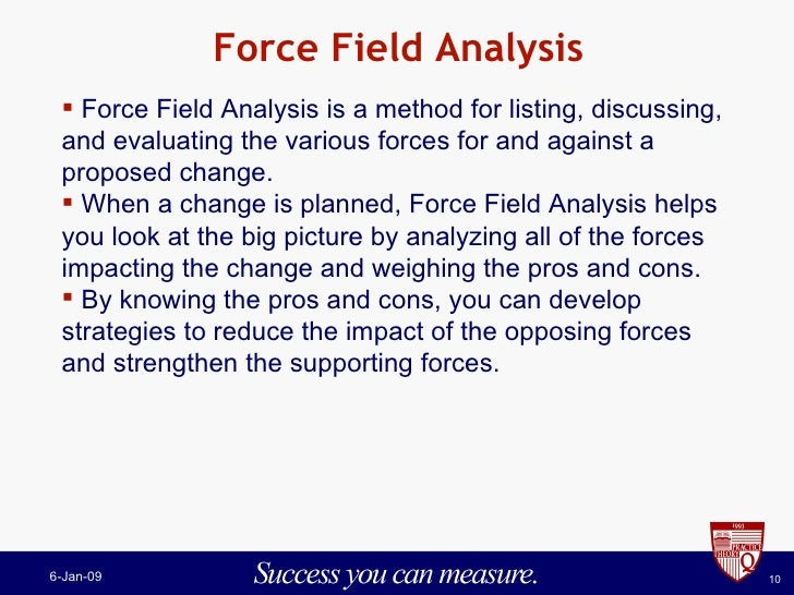 Strategies and methods needed to influence organizational change and to minimize conflict.
