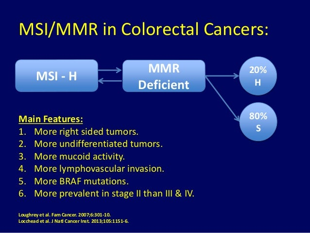Integration Of Ngs In Current Futuretreatment Algorithm Of Colorect