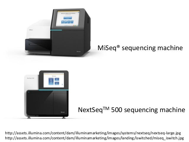 Next generation sequencing in preimplantation genetic ... Next Generation Sequencing Machine