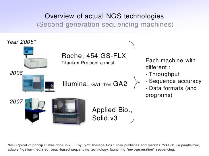 Ngs intro_v6_public Next Generation Sequencing Machine