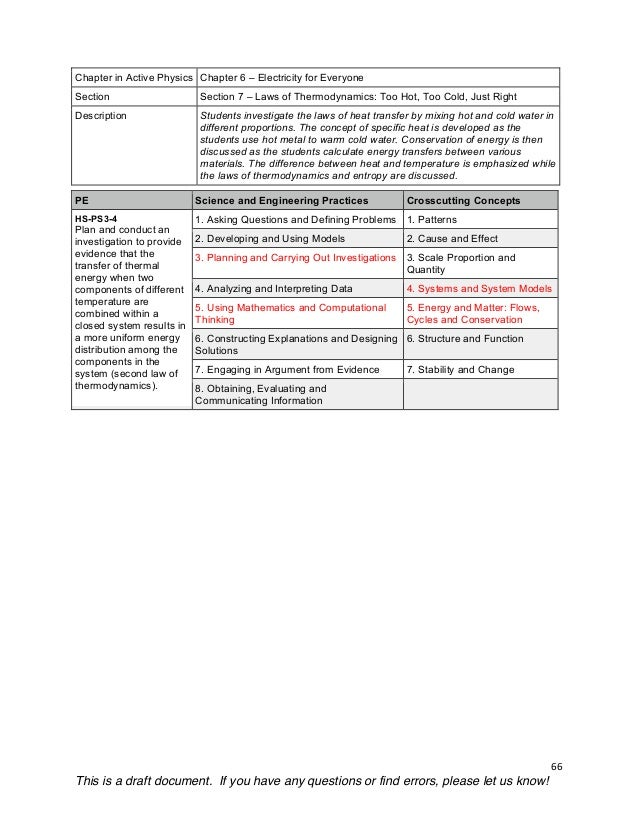 NGSS Active Physics Alignment by Performance Expectation