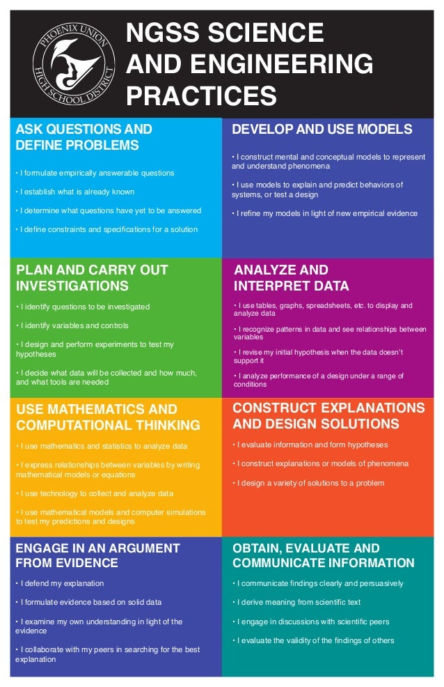 Ngss poster
