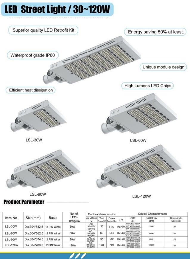 NGT LED Catalog natural