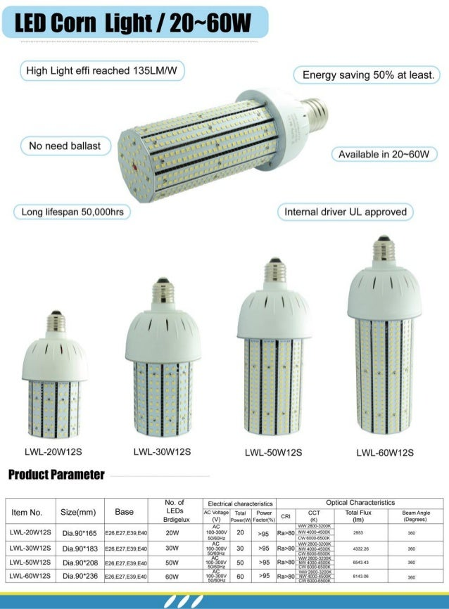 NGT LED Catalog natural Slide 3