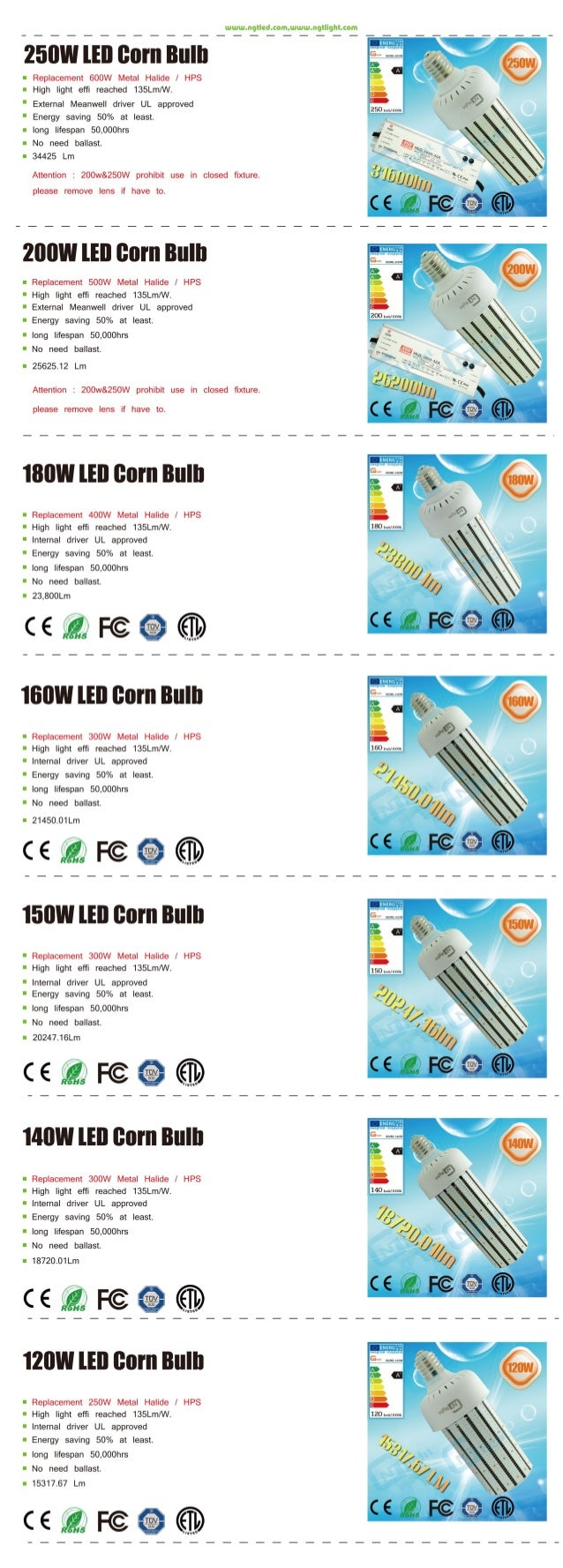 uawui. ngtlcd. com. uiuaui. n9l| lght. <om  250W [Ell Born Bull!  I Replacement 600W Metal Halide /  HPS  I High light eff...