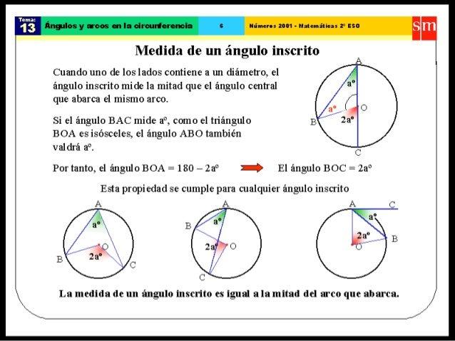 Ngulo central y su arco - Como instalar una bisagra de 180 grados ...