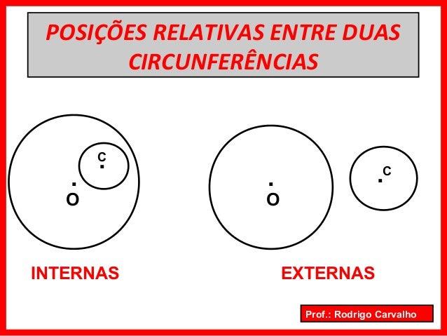 A compreensão das posições relativas de um ponto em relação a uma circunferência é feita através da comparação da distância entre o ponto e o centro da circunferência com o seu raio. Neste artigo veremos as possibilidades das posições relativas de uma reta, analisando esses elementos citados.