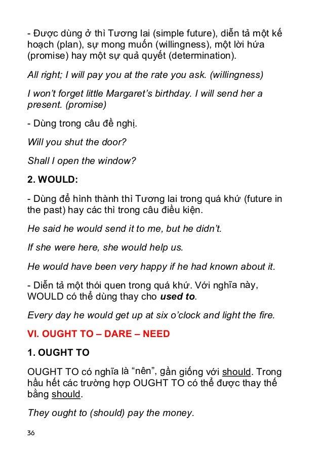 36 - Được dùng ở thì Tương lai (simple future), diễn tả một kế hoạch (plan), sự mong muốn (willingness), một lời hứa (prom...