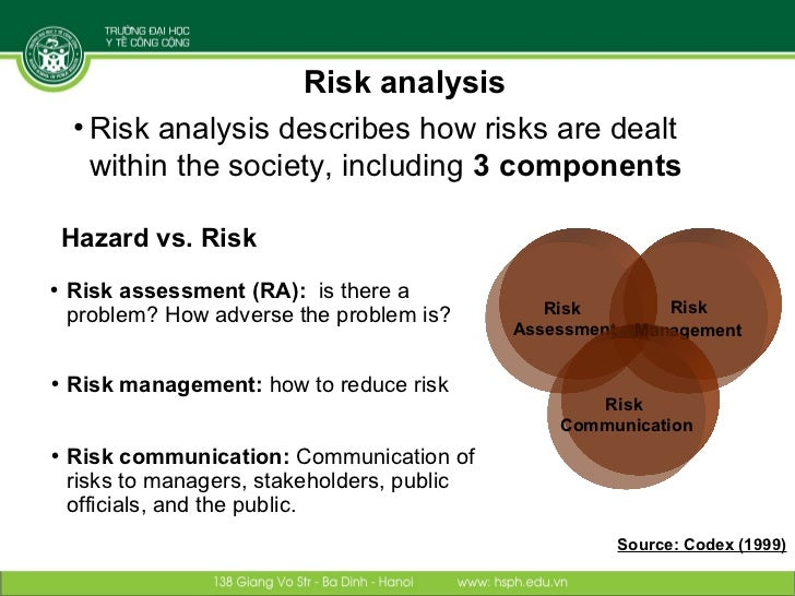 the value of analysis and risk Keywords: robust statistics, coherent risk measures, law invariant risk measures,  value at risk, expected shortfall contents 1 introduction 3 2 risk measures 5.