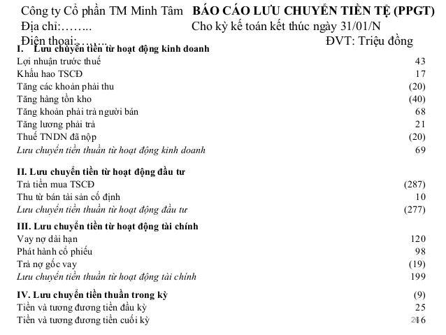 Công ty Cổ phần TM Minh Tâm BÁO CÁO LƯU CHUYỂN TIỀN TỆ (PPGT) Địa chỉ:…….. Cho kỳ kế toán kết thúc ngày 31/01/N Điện thoại...