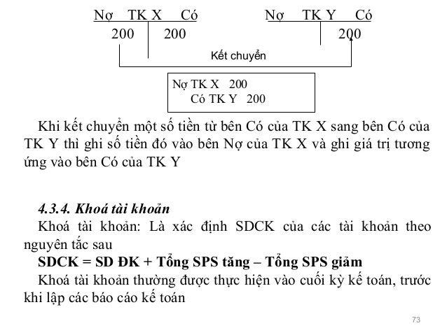 Nợ TK X 200 Có TK Y 200 Nợ TK X Có Nợ TK Y Có 200 200 200 Kết chuyển Khi kết chuyển một số tiền từ bên Có của TK X sang bê...