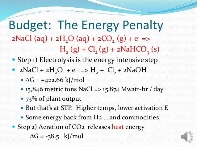 Budget: The Energy Penalty 2NaCl (aq) + 2H2O (aq) + 2CO2 (g) + e- => H2 (g) + Cl2 (g) + 2NaHCO3 (s)  Step 1) Electrolysis...