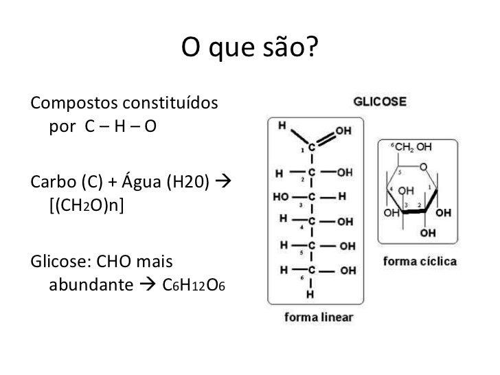 Nh   2.1 - carboidratos Slide 2