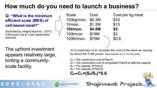 ・Economy of scale is not everything - room for other competitive edges ・Equipments and ingredients are commodities, like r...