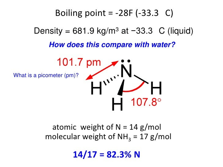 Boiling Water At Room Temperature Under Reduced Pressure