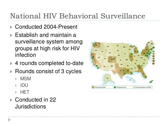 Hiv dating in philadelphia