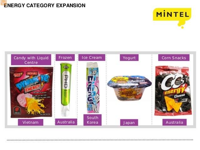 ENERGY CATEGORY EXPANSION Candy with Liquid Centre Vietnam Frozen Australia Ice Cream South Korea Yogurt Japan Corn Snacks...