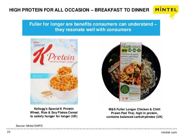 mintel.com20 Fuller for longer are benefits consumers can understand – they resonate well with consumers Kellogg's Special...