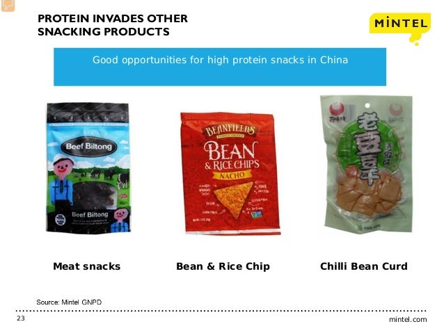 mintel.com23 Good opportunities for high protein snacks in China Meat snacks Bean & Rice Chip Nuts PROTEIN INVADES OTHER S...