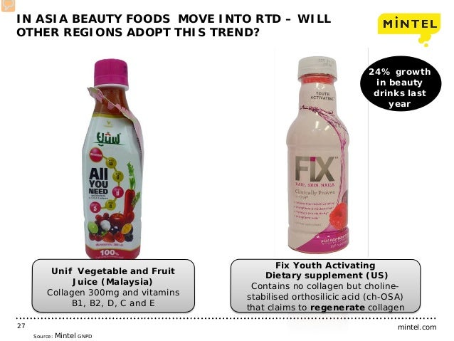 mintel.com27 IN ASIA BEAUTY FOODS MOVE INTO RTD – WILL OTHER REGIONS ADOPT THIS TREND? Unif Vegetable and Fruit Juice (Mal...