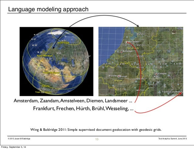 Language modeling approach  Amsterdam, Zaandam, Amstelveen, Diemen, Landsmeer ...  Frankfurt, Frechen, Hürth, Brühl, Wesse...