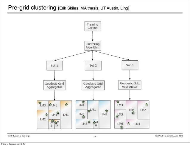 Pre-grid clustering [Erik Skiles, MA thesis, UT Austin, Ling]  © 2013 Jason M Baldridge Text Analytics Summit, June 2013  ...