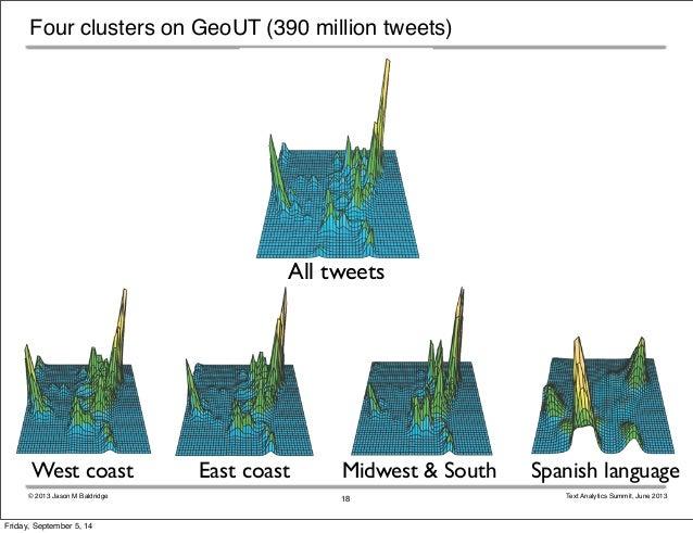 Four clusters on GeoUT (390 million tweets)  All tweets  West coast East coast Midwest & South Spanish language  © 2013 Ja...