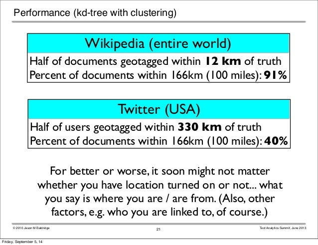 Performance (kd-tree with clustering)  Wikipedia (entire world)  Half of documents geotagged within 12 km of truth  Percen...