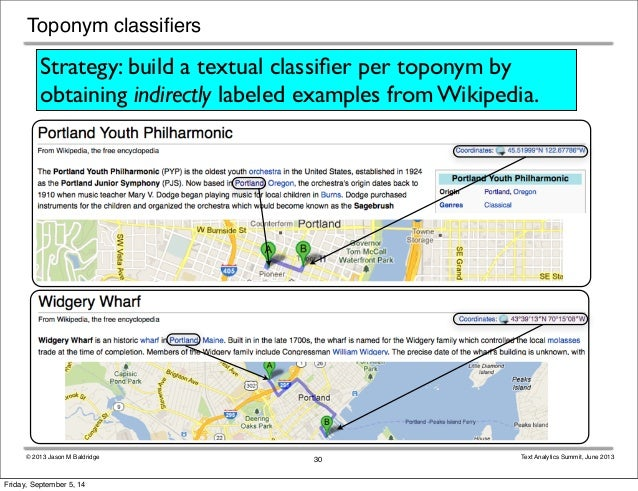Toponym classifiers  Strategy: build a textual classifier per toponym by  obtaining indirectly labeled examples from Wikip...