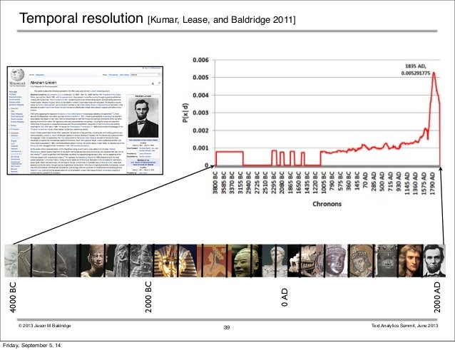 Temporal resolution [Kumar, Lease, and Baldridge 2011]  © 2013 Jason M Baldridge Text Analytics Summit, June 2013  39  200...