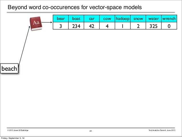 Beyond word co-occurences for vector-space models  bear boat car cow hadoop snow water wrench  3 234 42 4 1 2 325 0  © 201...