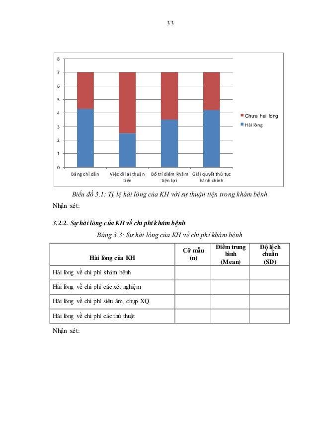 33 Biểu đồ 3.1: Tỷ lệ hài lòng của KH với sự thuận tiện trong khám bệnh Nhận xét: 3.2.2. Sự hài lòng của KH về chi phí khá...