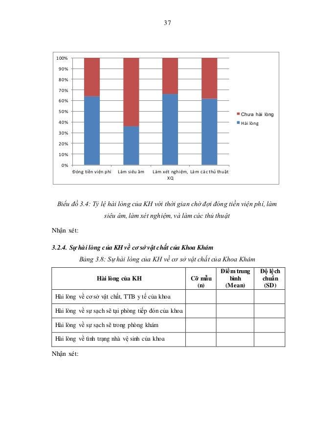 37 Biểu đồ 3.4: Tỷ lệ hài lòng của KH với thời gian chờ đợi đóng tiền viện phí, làm siêu âm, làm xét nghiệm, và làm các th...