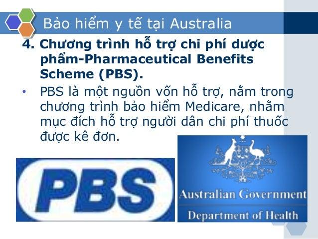 Bảo hiểm y tế tại Australia 4. Chương trình hỗ trợ chi phí dược phẩm-Pharmaceutical Benefits Scheme (PBS). • PBS là một ng...