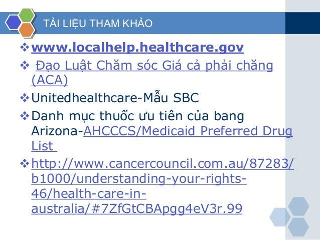 TÀI LIỆU THAM KHẢO www.localhelp.healthcare.gov  Đạo Luật Chăm sóc Giá cả phải chăng (ACA) Unitedhealthcare-Mẫu SBC Da...