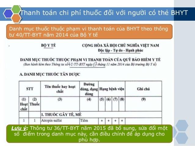 www.themegallery.com Danh mục thuốc thuộc phạm vi thanh toán của BHYT theo thông tư 40/TT-BYT năm 2014 của Bộ Y tế Lưu ý: ...