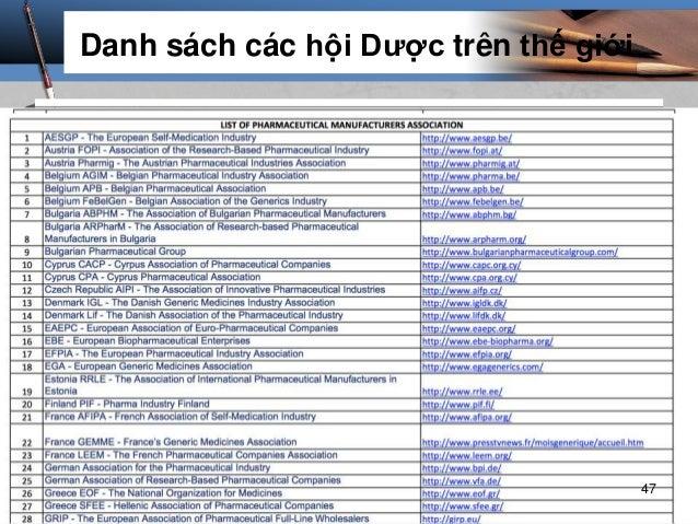 Danh sách các hội Dược trên thế giới 47