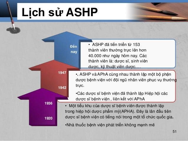 Lịch sử ASHP Đến nay 1947 1942 1936 1920 • Một tiểu khu của dược sĩ bệnh viên được thành lập trong hiệp hội dược phẩm mỹ(A...