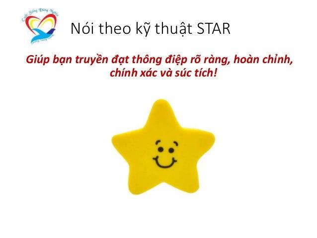 STAR: Situation – Task – Action – Result Situation (Tình huống) • Kể lại tình huống. • Ở đâu (Where)? Ai (Who)? Khi nào (W...