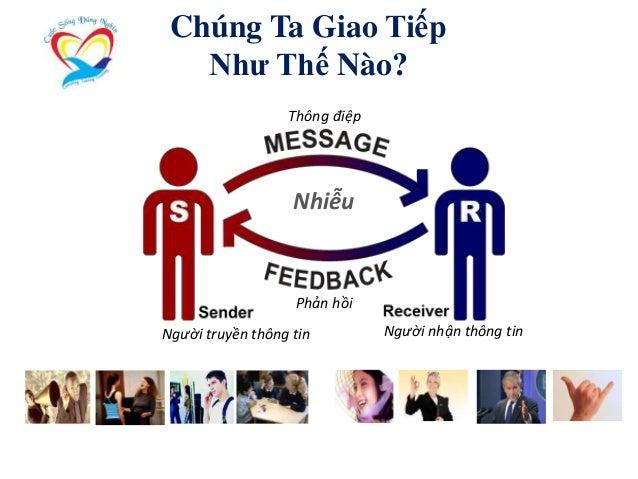 Hai khía cạnh của giao tiếp 8 Kỹnănglắngnghe Kỹ năng thuyết trình