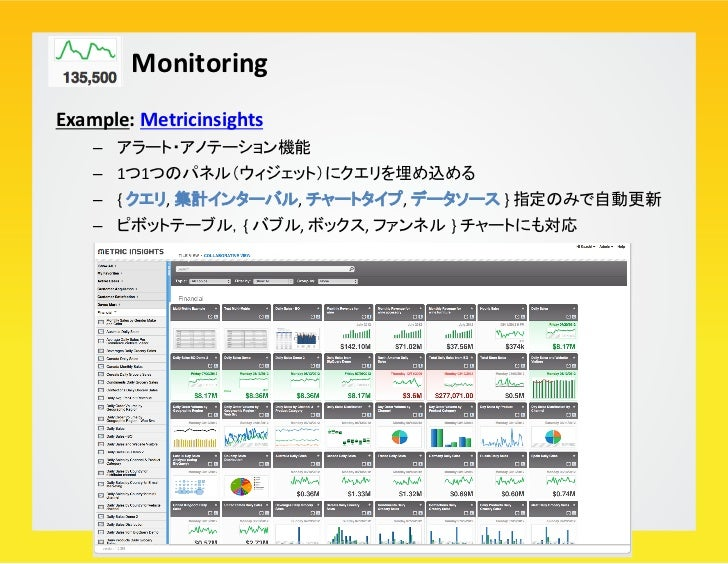 Business Intelligence Goal       – Overview first, zoom and filter, then details-‐ondemand       – 様々...