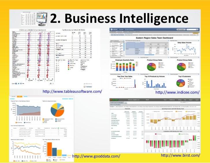 Business Intelligence Intermediate Data Format       – Data Cube:dimension,level-‐of-‐detail を固定することで各di...