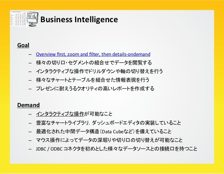 Business Intelligence Star Schema Dimension tables                                                Fact table...