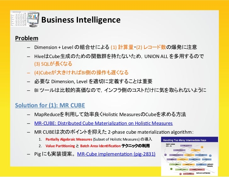Business Intelligence Example: Tableau      –  大多数の企業の導入実績(Zynga, Nokia, eBay, etc…)      –  Polaris...