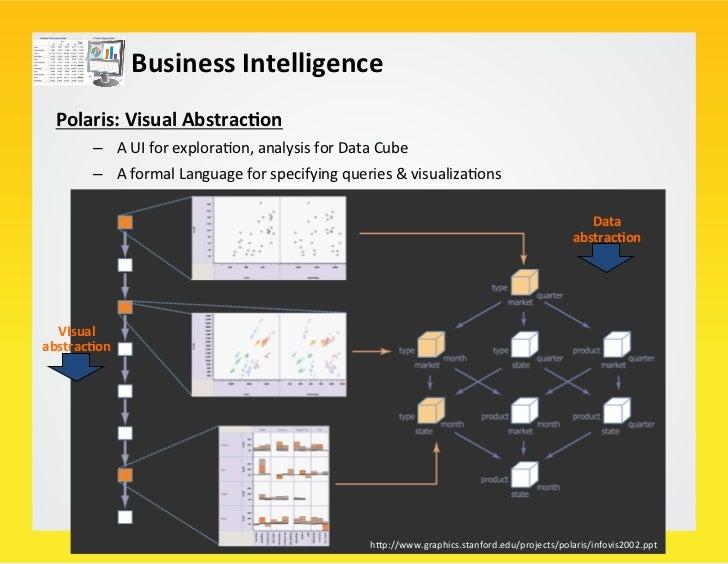 Business Intelligence Reference        – 2012 Gartner Magic Quadrant Report        – The Forrester W...