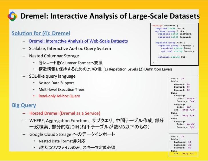 3. Data Analysis                      hRp://www.r-‐project.org/   hRp://www-‐06.ibm.com/soUware/jp/analyYcs/spss/...
