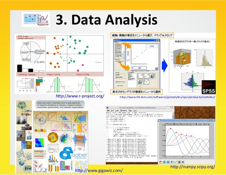 Data Analysis Example: Survival Analysis For Web Service       – ユーザーの「退会」というイベントが発生するまでの時間(生存時間)に関する分析 ...