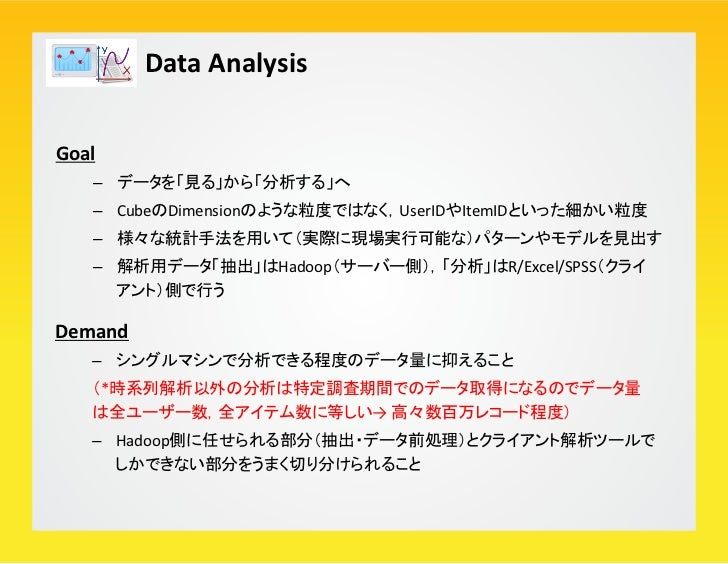 Data Analysis Intermediate Data Format   Userid                               Time To Event (Days)      ...