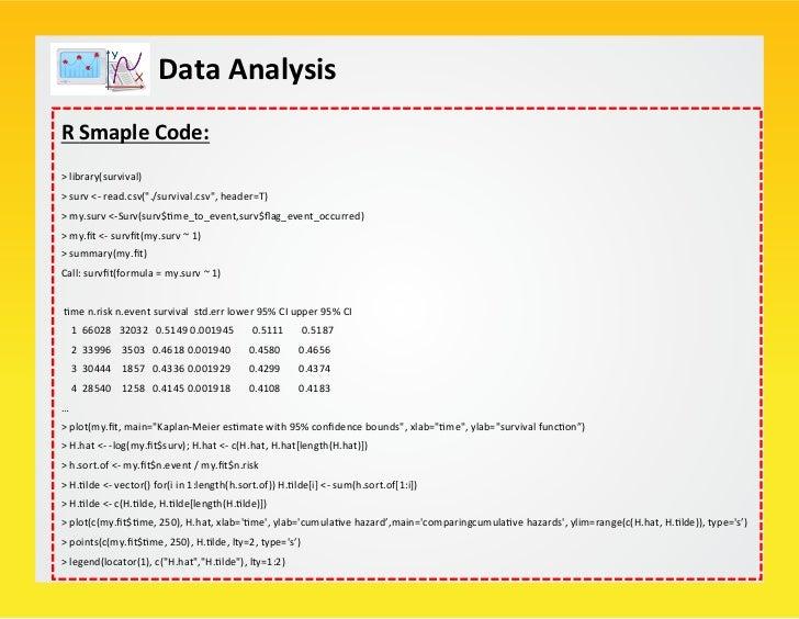 まとめ        – データを「見る」という目的にも Monitoring Tool と BI Tool が存在し,その特徴          は異なる(共通する部分も多い)        – Hadoop側のB...